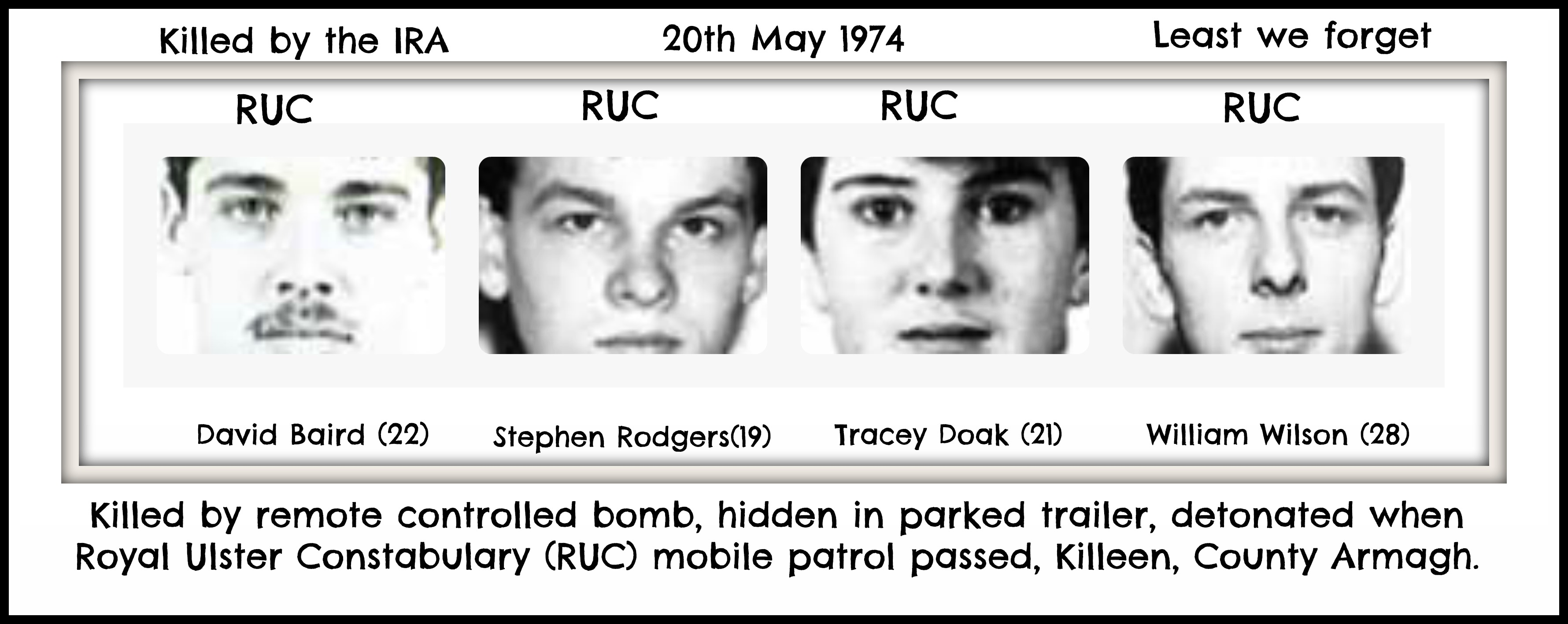 RUC  Collage